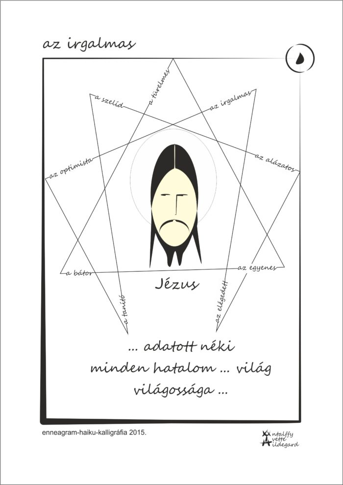 enneagram 1