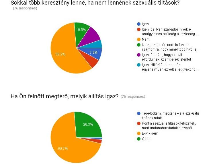 grafikon2-1