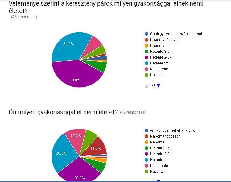 grafikon3-1