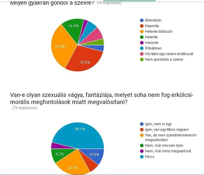 grafikon4-5