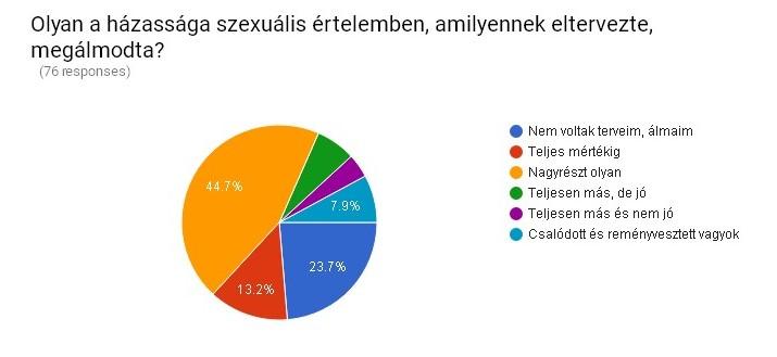 grafikon4-6