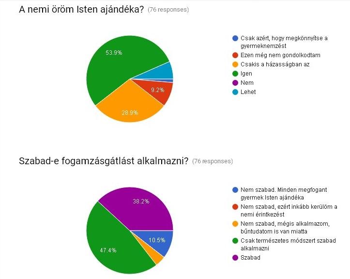 grafikon5-2